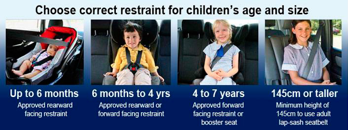 child-restraints.jpg